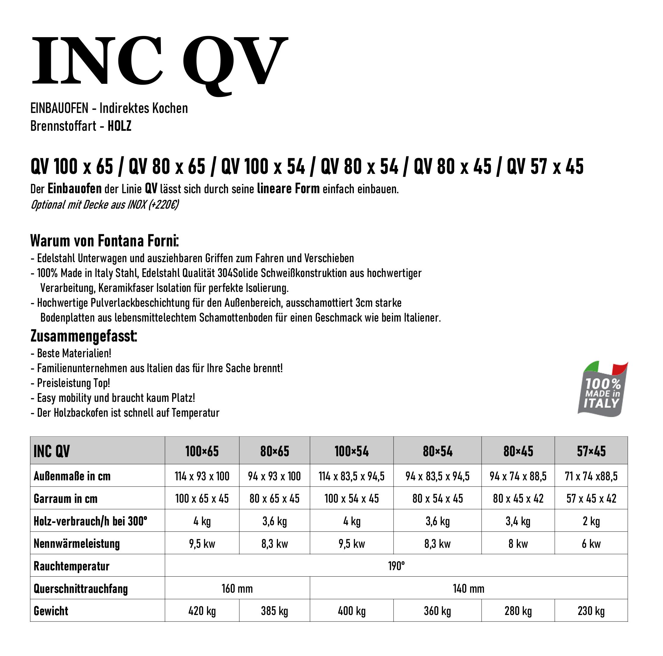 produktbeschreibung-INC-QV
